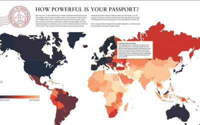 Which passport is the best?